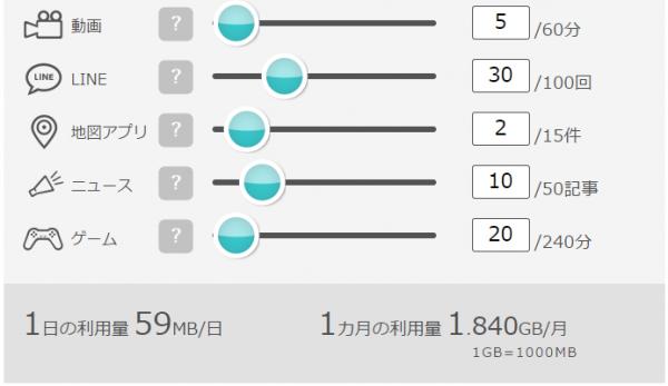 BIGLOBELTE・3Gプラン診断ライトユース派結果