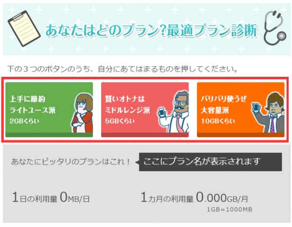 biglobelte・3Gプラン診断