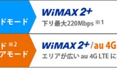 WiMAX2+新ルーターはWiMAXノーリミットモードが使えないことに注意