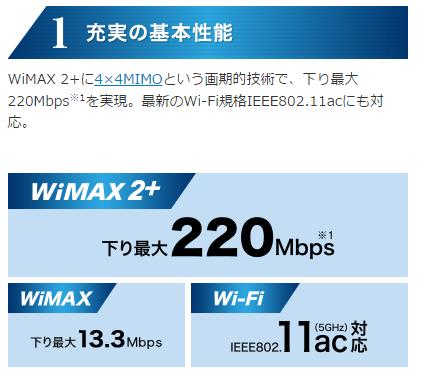WX02の通信速度とWi-Fiの基本性能